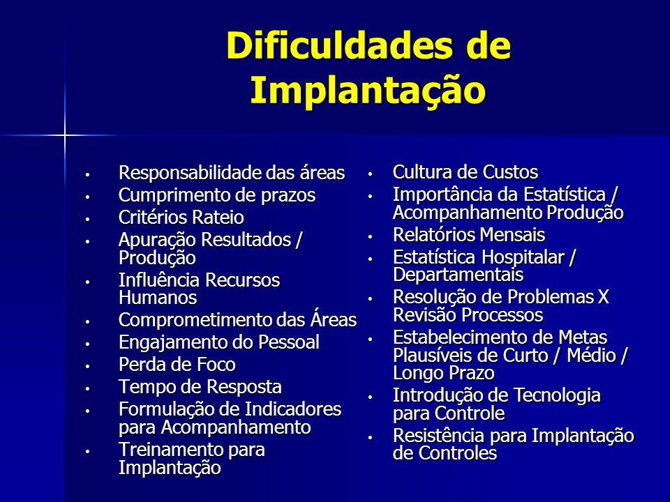 Dificuldades de Implantação