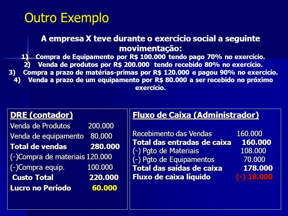 Outro Exemplo A empresa X teve durante o exercício social a seguinte movimentação: Compra de Equipamento por R$ 100.000 tendo pago 70% no exercício.