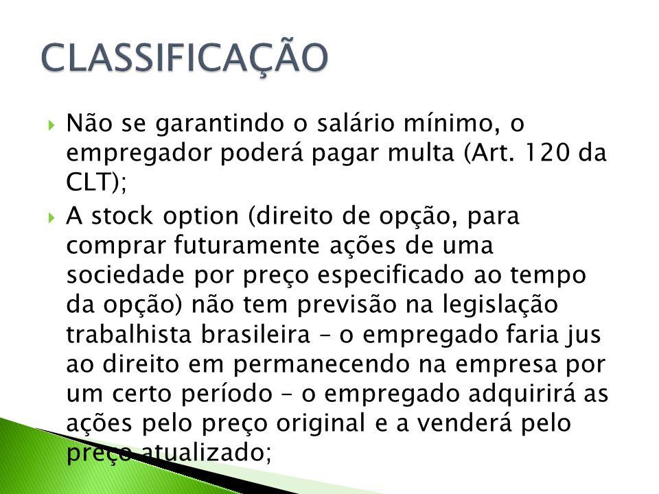 CLASSIFICAÇÃO Não se garantindo o salário mínimo, o empregador poderá pagar multa (Art. 120 da CLT);