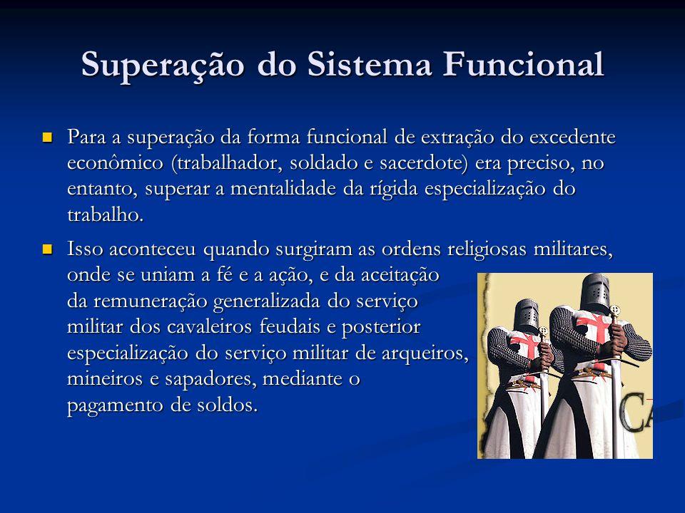 Superação do Sistema Funcional
