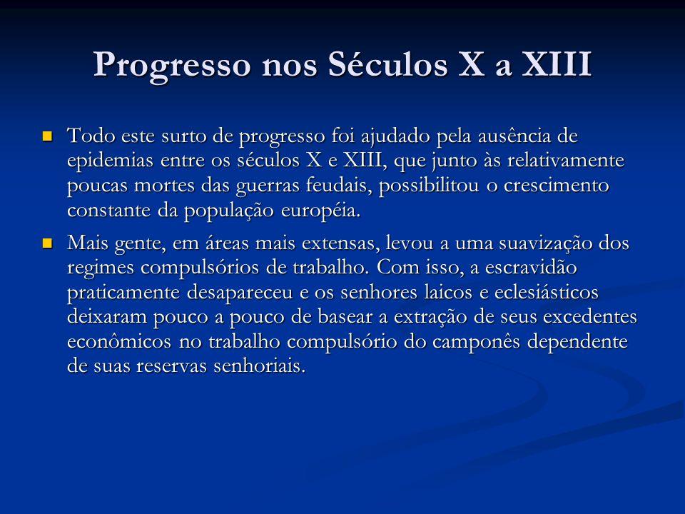 Progresso nos Séculos X a XIII