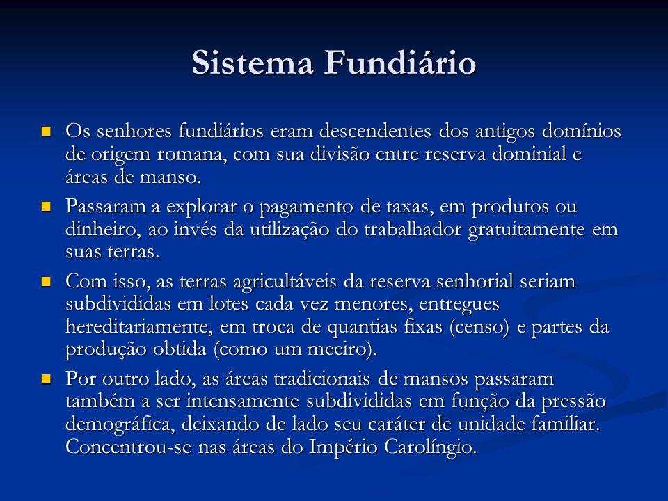 Sistema Fundiário