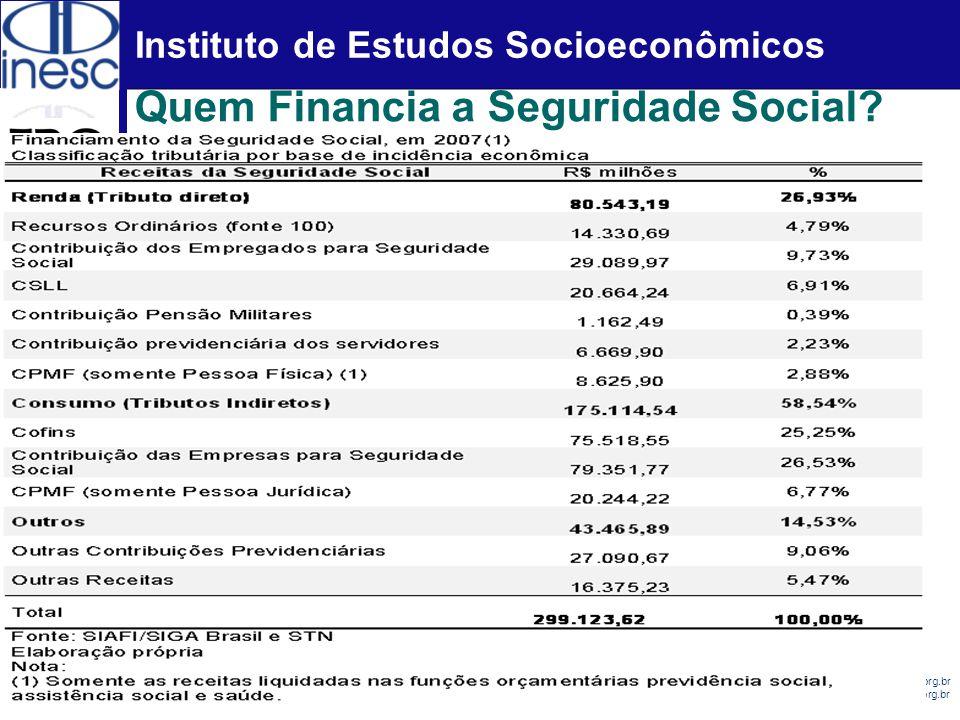 Quem Financia a Seguridade Social