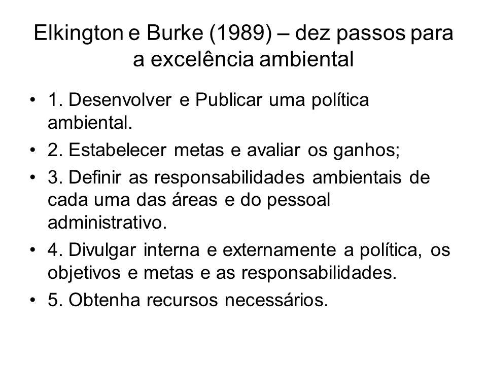 Elkington e Burke (1989) – dez passos para a excelência ambiental