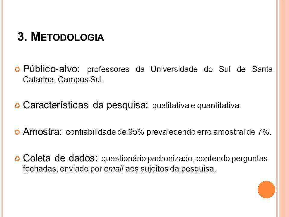 3. Metodologia Público-alvo: professores da Universidade do Sul de Santa Catarina, Campus Sul.