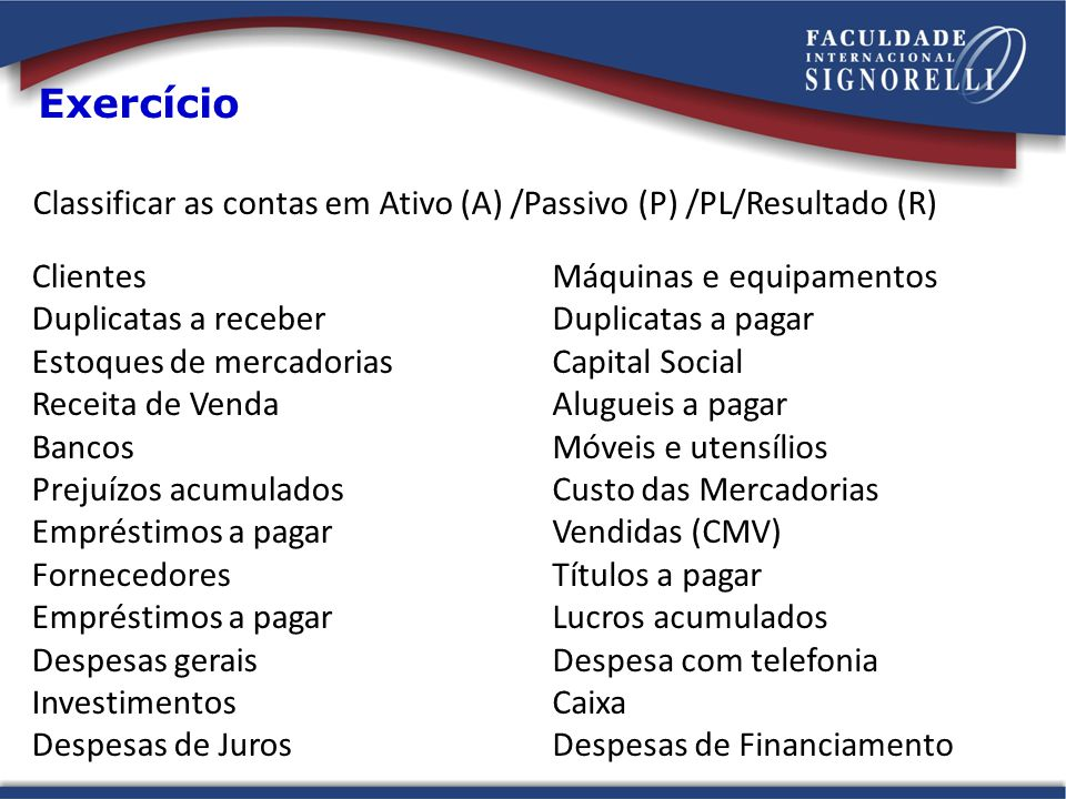 Exercício Classificar as contas em Ativo (A) /Passivo (P) /PL/Resultado (R) Clientes. Duplicatas a receber.