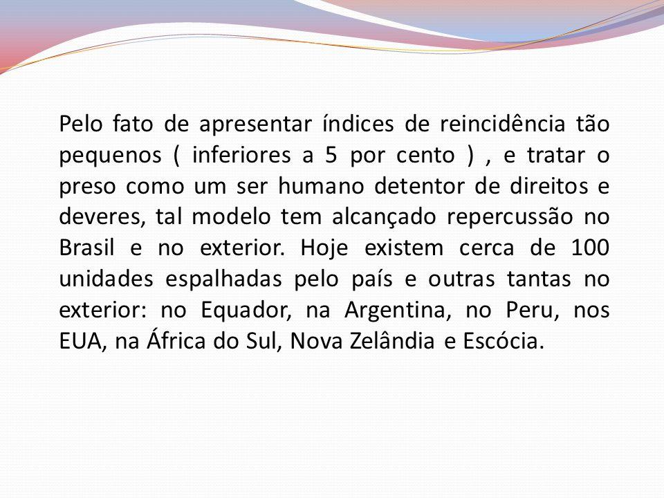 Pelo fato de apresentar índices de reincidência tão pequenos ( inferiores a 5 por cento ) , e tratar o preso como um ser humano detentor de direitos e deveres, tal modelo tem alcançado repercussão no Brasil e no exterior.