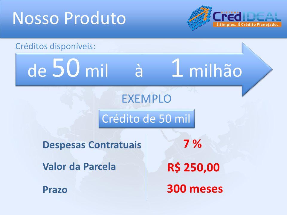 Nosso Produto de 50 mil à 1 milhão EXEMPLO Crédito de 50 mil 7 %