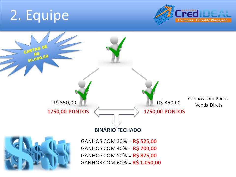 2. Equipe R$ 350,00 R$ 350,00 1750,00 PONTOS 1750,00 PONTOS