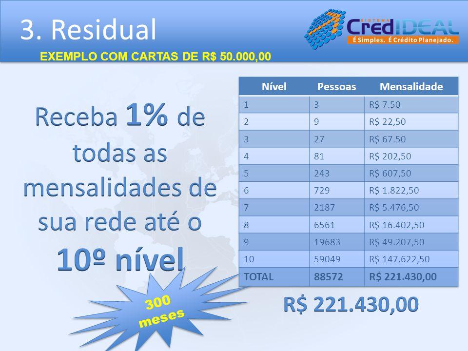 EXEMPLO COM CARTAS DE R$ 50.000,00