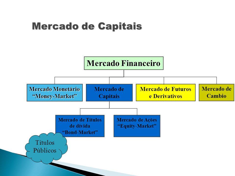 Mercado de Capitais Mercado Financeiro Títulos Públicos