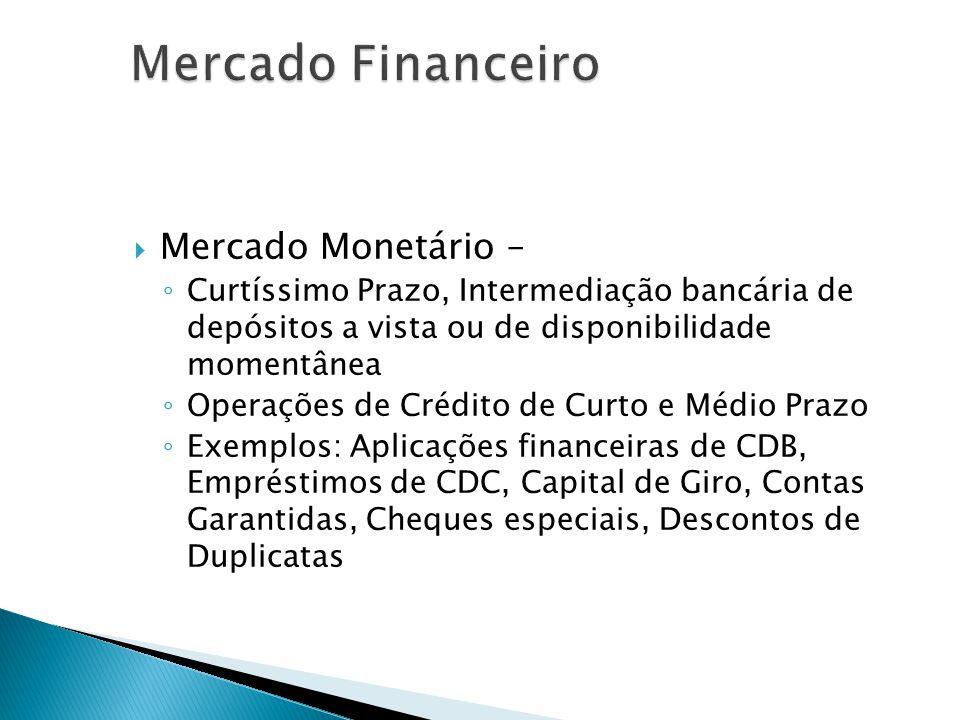 Mercado Financeiro Mercado Monetário –