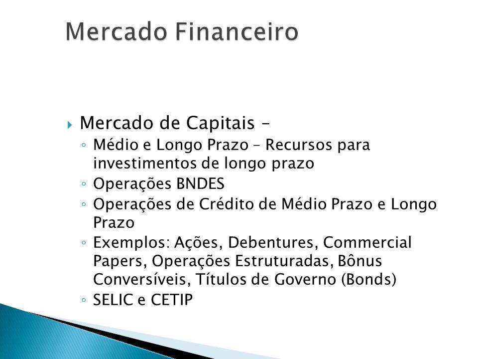 Mercado Financeiro Mercado de Capitais –
