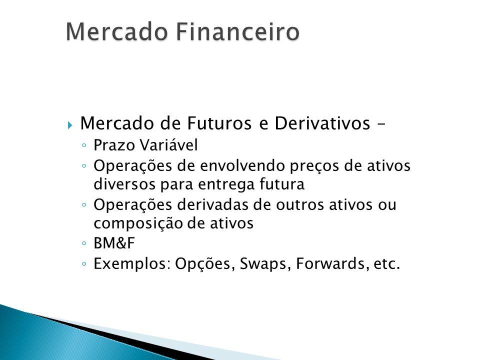Mercado Financeiro Mercado de Futuros e Derivativos – Prazo Variável