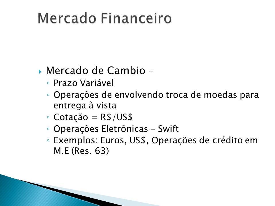 Mercado Financeiro Mercado de Cambio – Prazo Variável