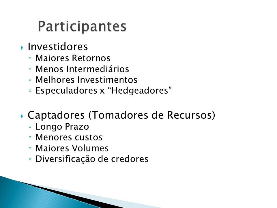 Participantes Investidores Captadores (Tomadores de Recursos)