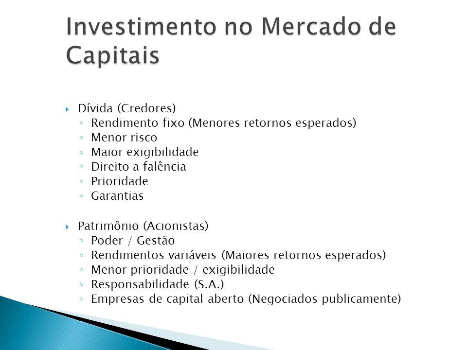 Investimento no Mercado de Capitais