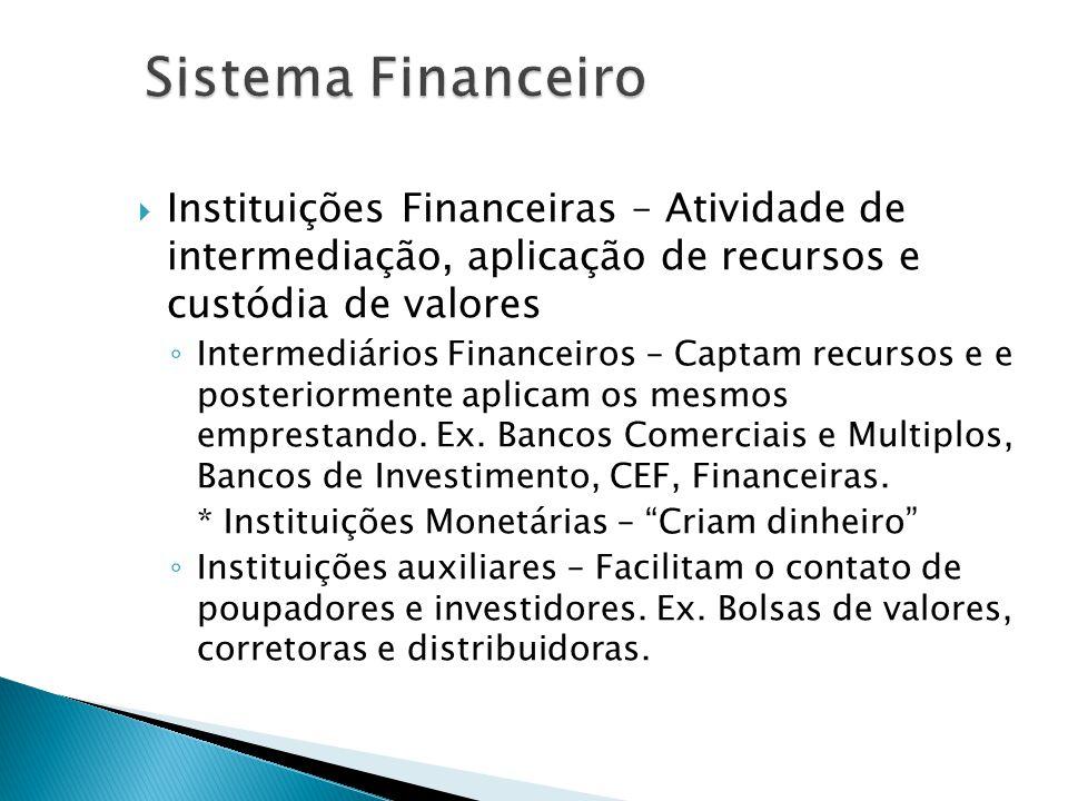 Sistema Financeiro Instituições Financeiras – Atividade de intermediação, aplicação de recursos e custódia de valores.