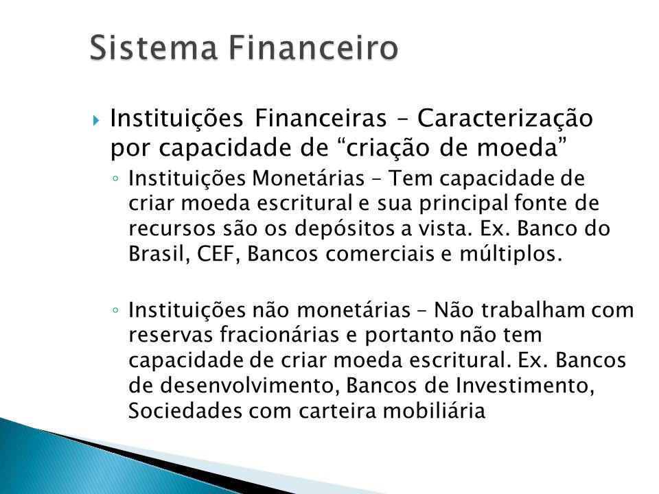 Sistema Financeiro Instituições Financeiras – Caracterização por capacidade de criação de moeda