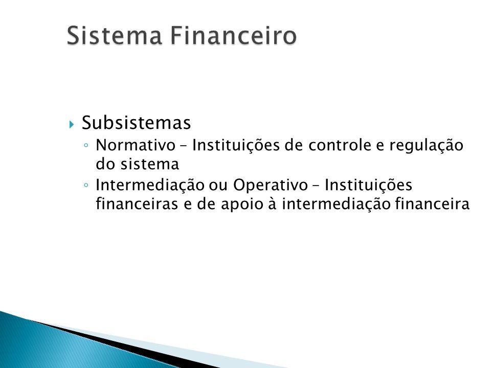 Sistema Financeiro Subsistemas