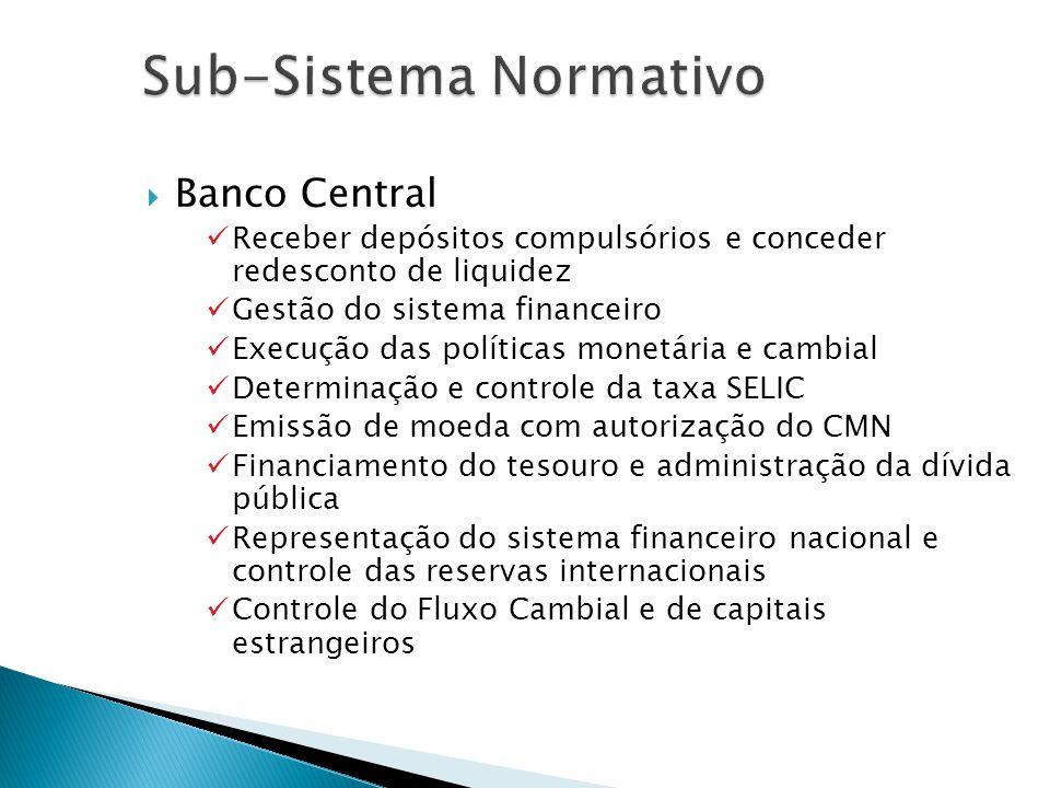 Sub-Sistema Normativo