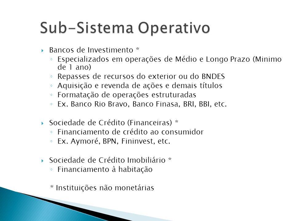Sub-Sistema Operativo