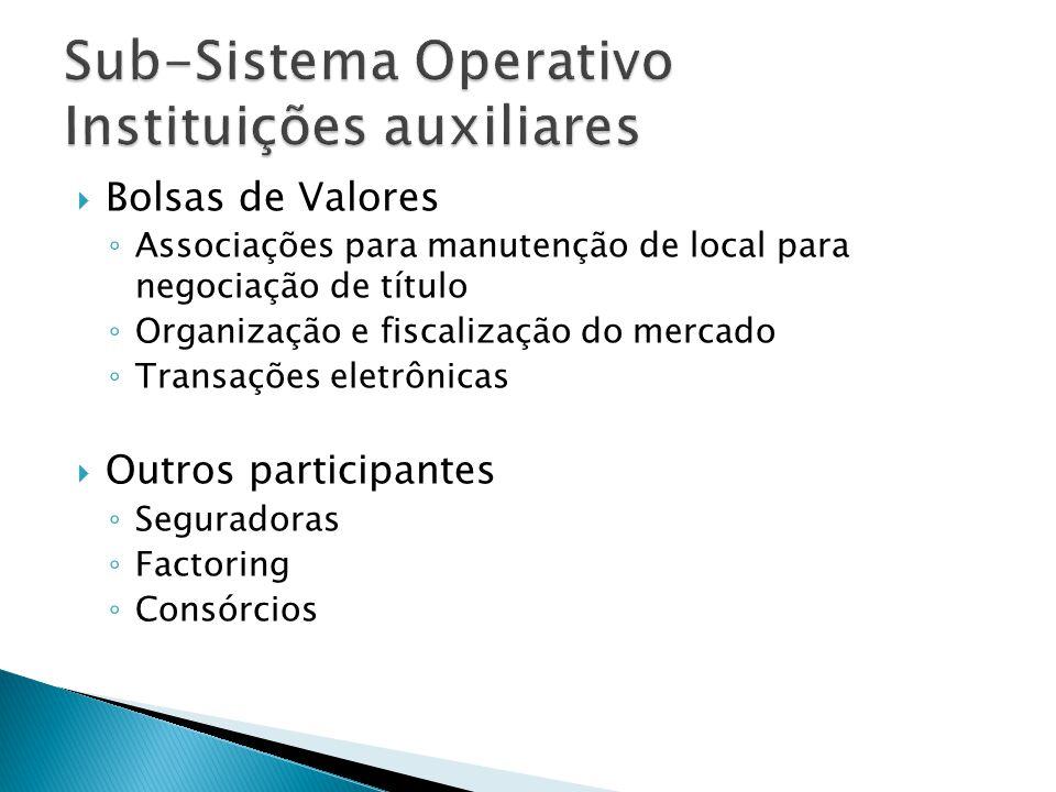 Sub-Sistema Operativo Instituições auxiliares