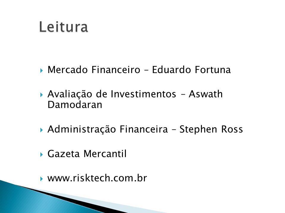 Leitura Mercado Financeiro – Eduardo Fortuna