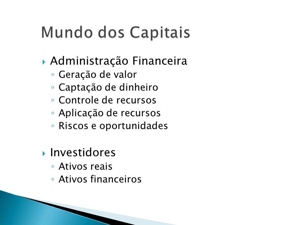 Mundo dos Capitais Administração Financeira Investidores