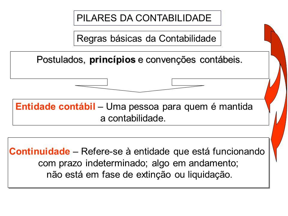 PILARES DA CONTABILIDADE