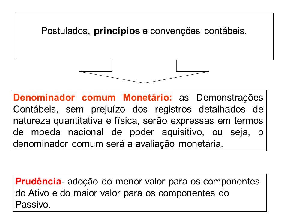 Postulados, princípios e convenções contábeis.
