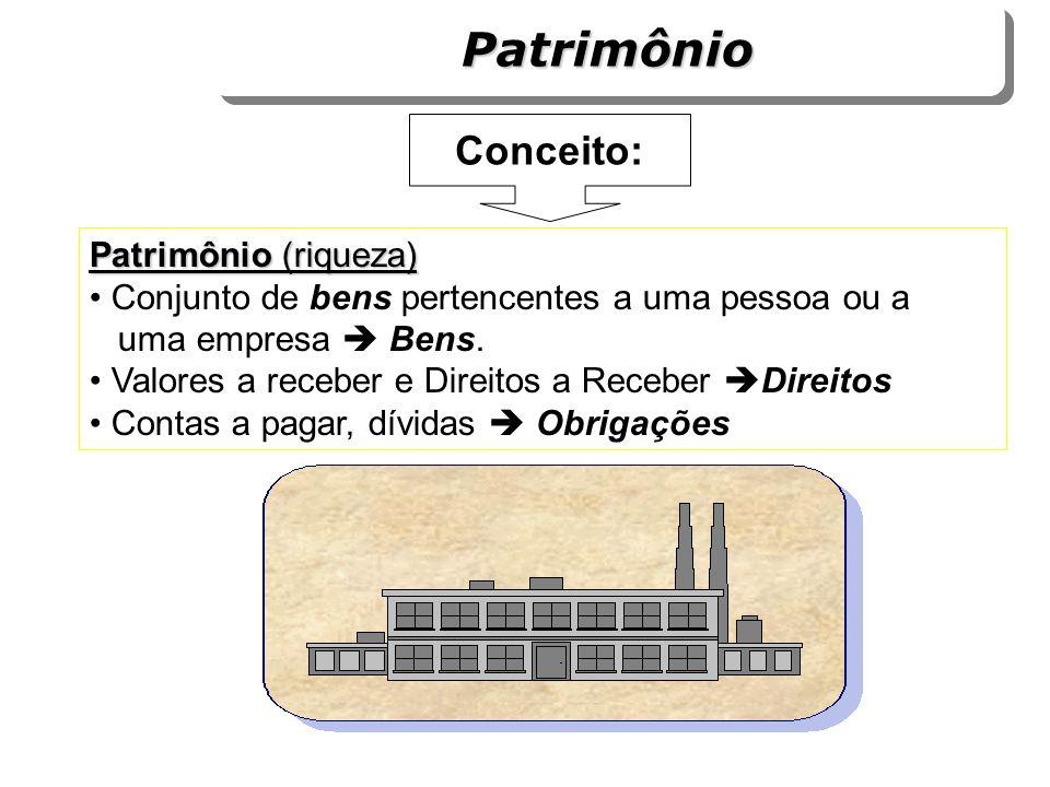 Patrimônio Conceito: Patrimônio (riqueza)