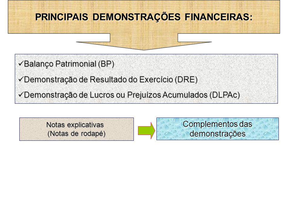 PRINCIPAIS DEMONSTRAÇÕES FINANCEIRAS: