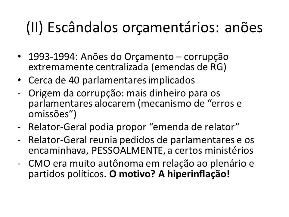 (II) Escândalos orçamentários: anões