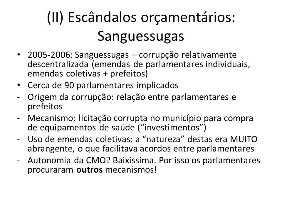 (II) Escândalos orçamentários: Sanguessugas