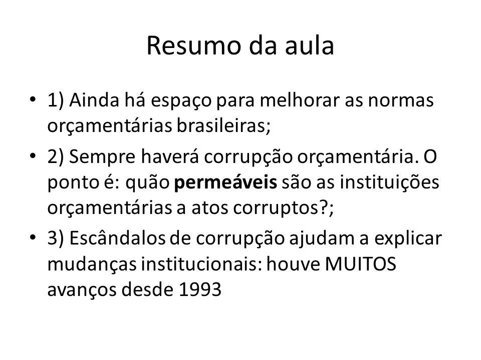 Resumo da aula 1) Ainda há espaço para melhorar as normas orçamentárias brasileiras;