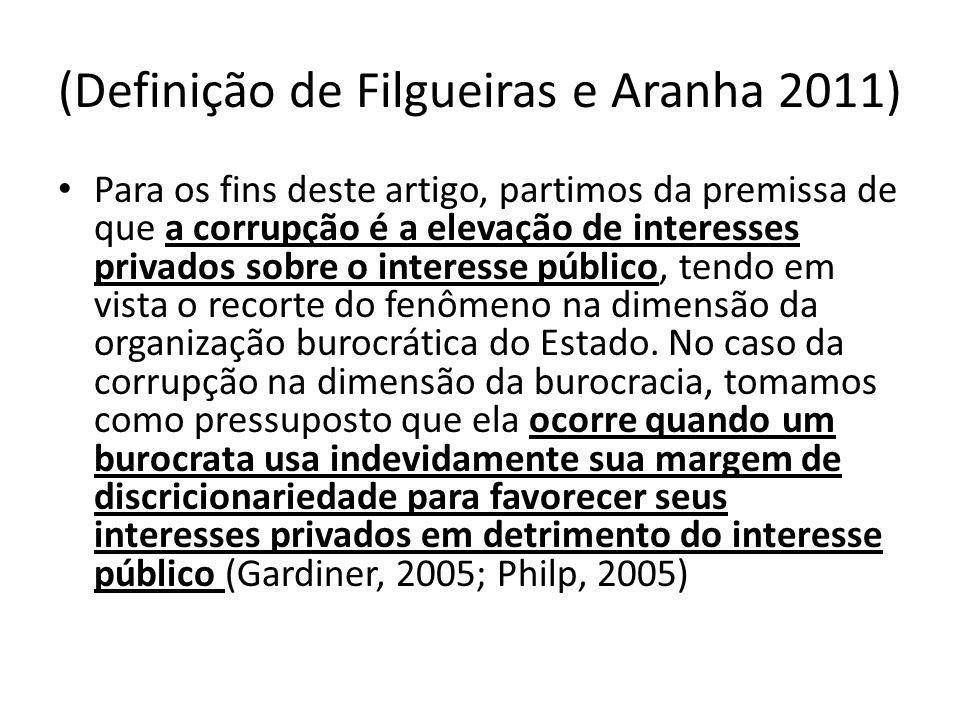 (Definição de Filgueiras e Aranha 2011)