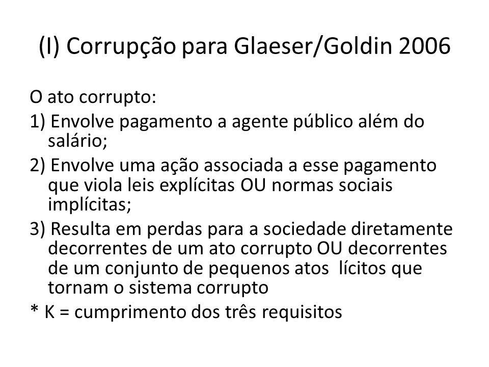 (I) Corrupção para Glaeser/Goldin 2006