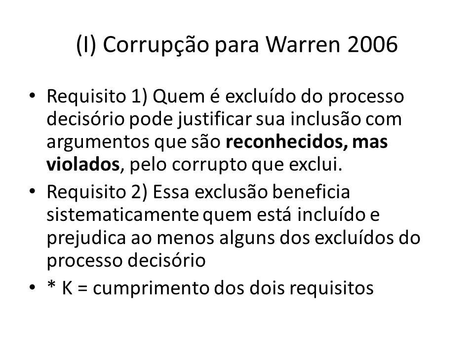 (I) Corrupção para Warren 2006