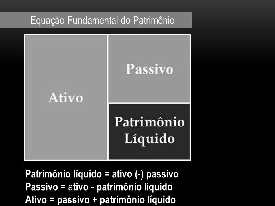 Equação Fundamental do Patrimônio
