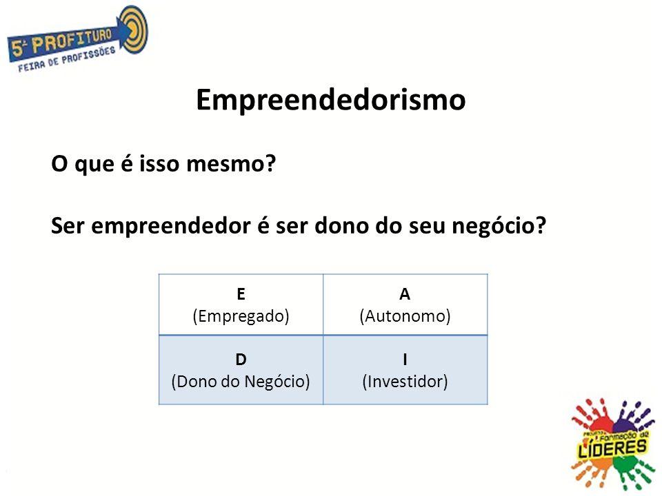 Empreendedorismo O que é isso mesmo