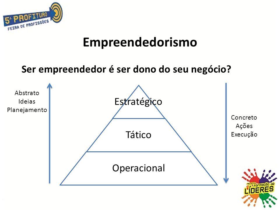 Empreendedorismo Estratégico