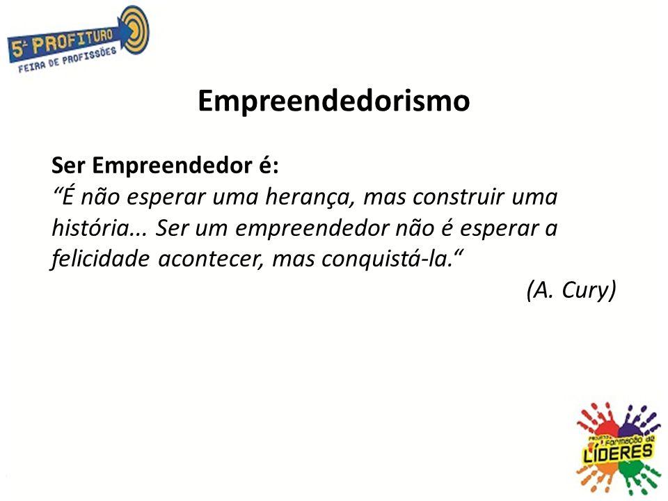 Empreendedorismo Ser Empreendedor é: