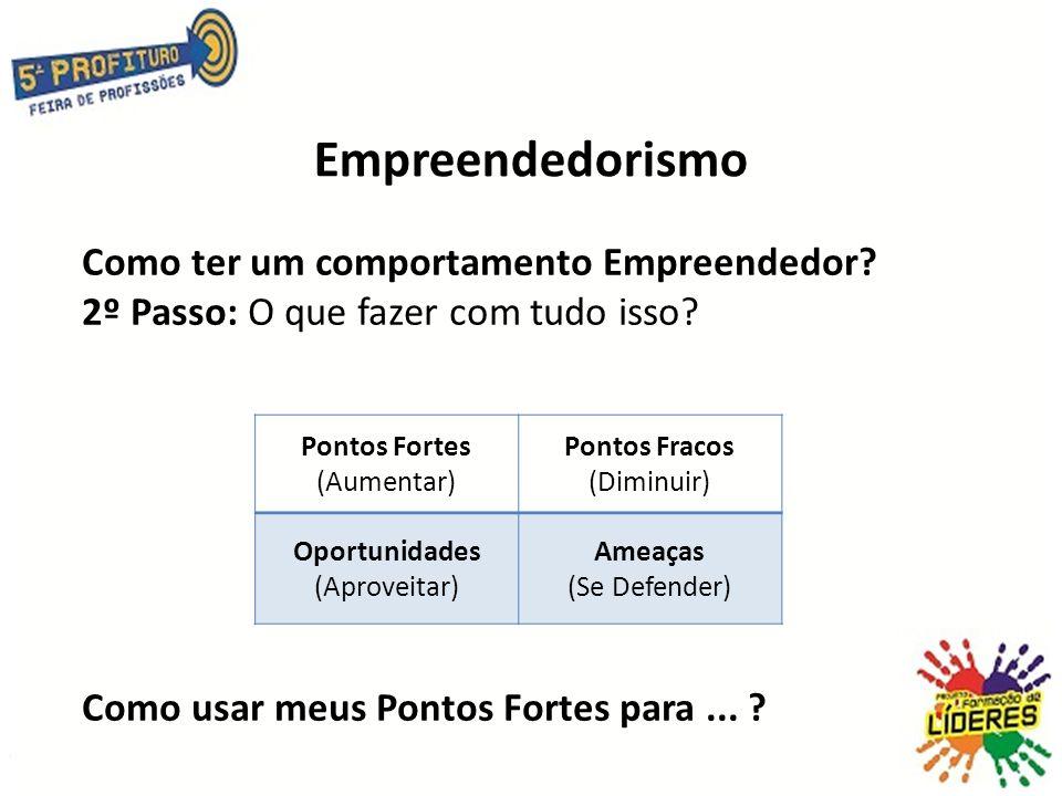 Empreendedorismo Como ter um comportamento Empreendedor