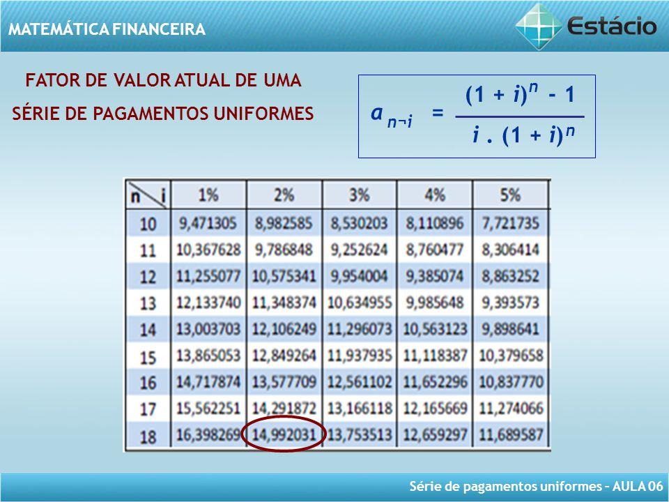 FATOR DE VALOR ATUAL DE UMA SÉRIE DE PAGAMENTOS UNIFORMES