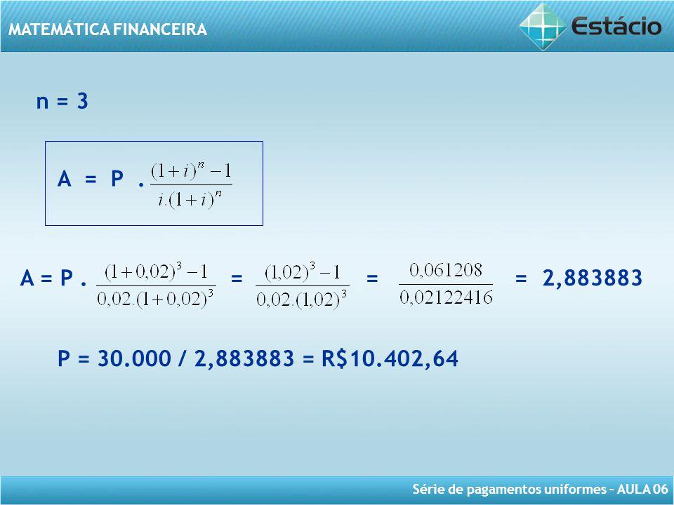 Taxa de juros n = 3. A = P . A = P . = = = 2,883883.
