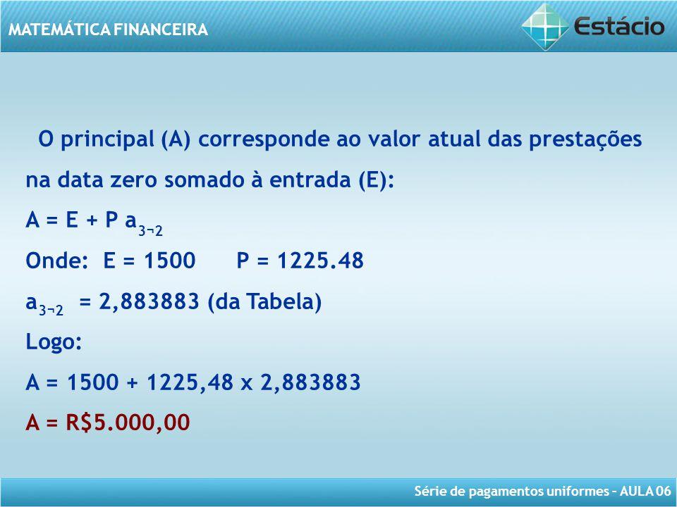Taxa de juros O principal (A) corresponde ao valor atual das prestações na data zero somado à entrada (E):