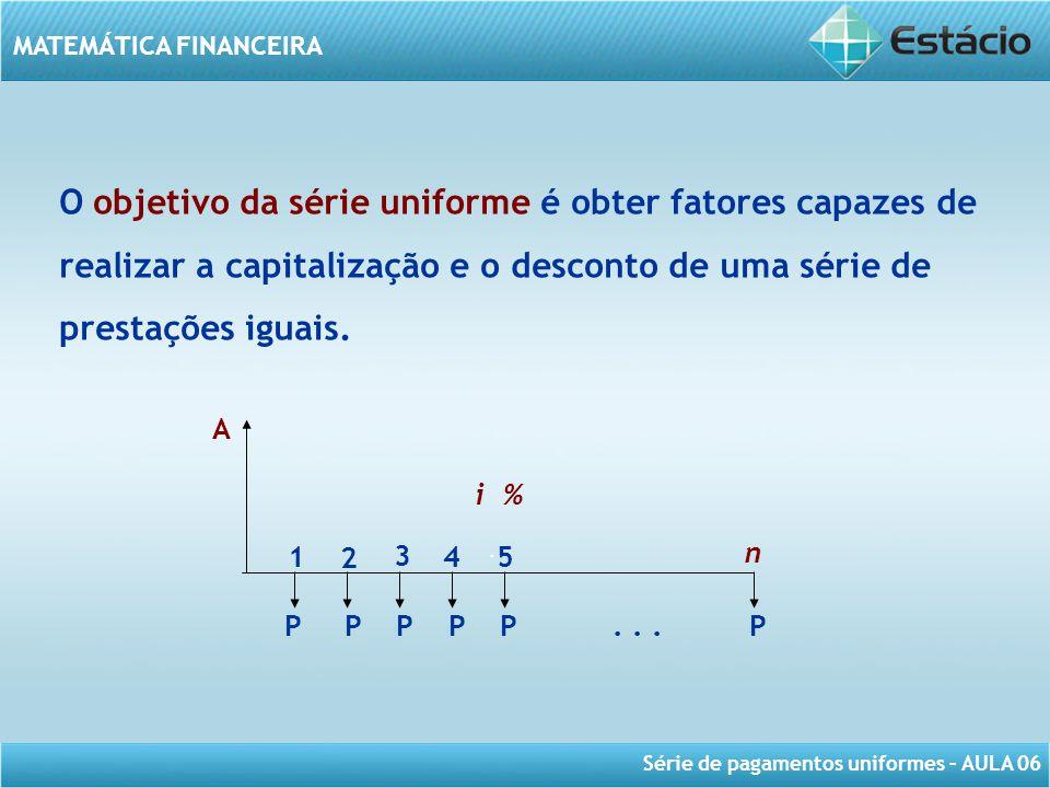 Taxa de juros O objetivo da série uniforme é obter fatores capazes de realizar a capitalização e o desconto de uma série de prestações iguais.