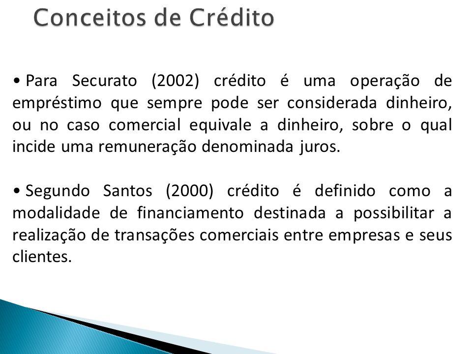 Conceitos de Crédito
