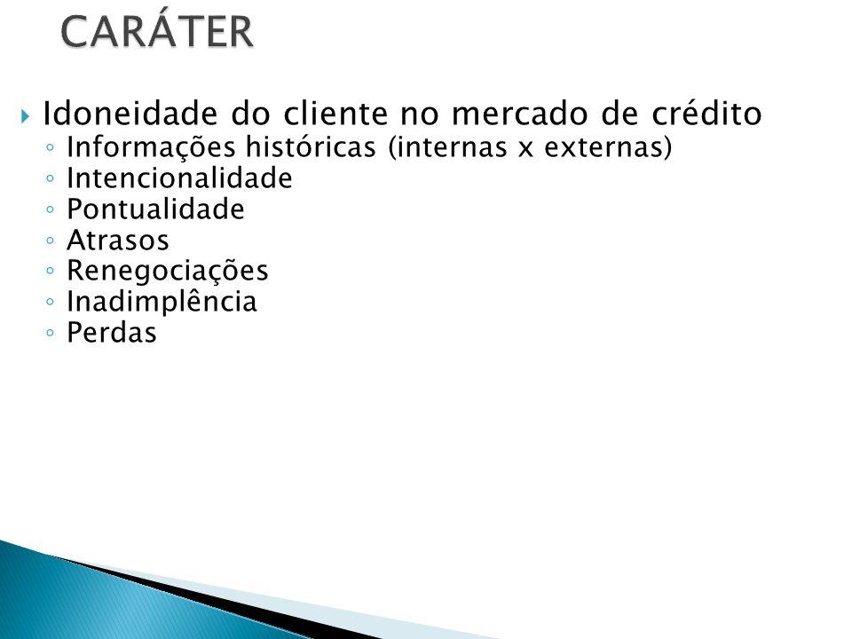 CARÁTER Idoneidade do cliente no mercado de crédito